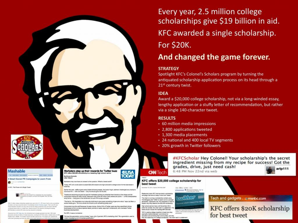 KFC Twitter competition