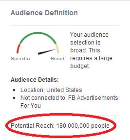 Facebook Ad Potential Reach