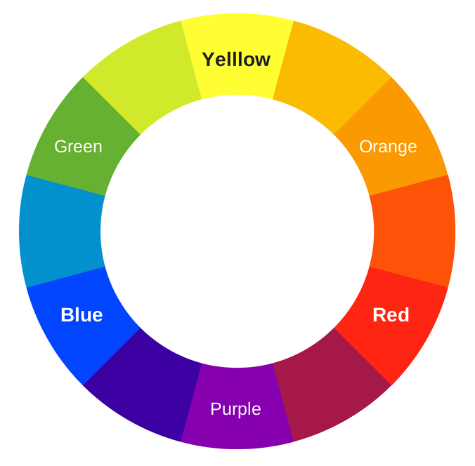 Show your true colors how to use color in marketing social media today - Show color wheel ...