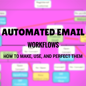 automated email marketing workflows ecommerce