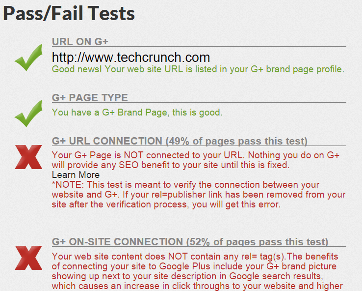 google plus page audit results