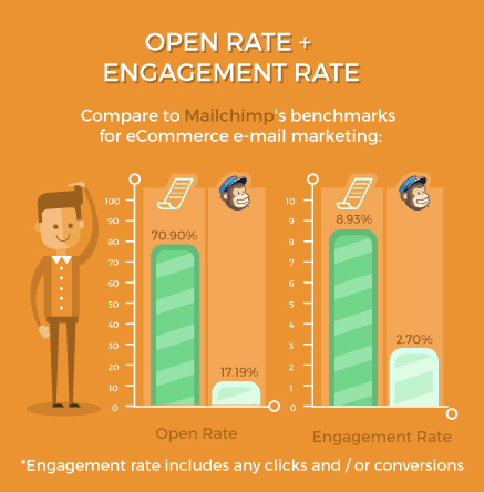 engagement_rate-receiptly
