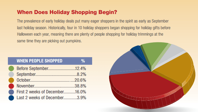holliday-shopping-by-Halloween
