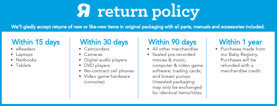 22 to dos for ecommerce success this holiday season for Returns policy template