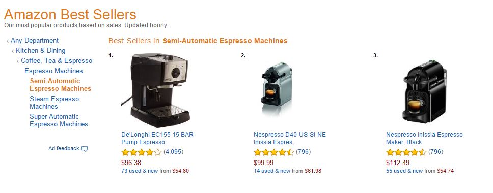 Amazon SEO product category