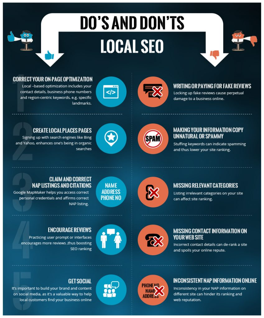 local-seo-done-properly-infographic