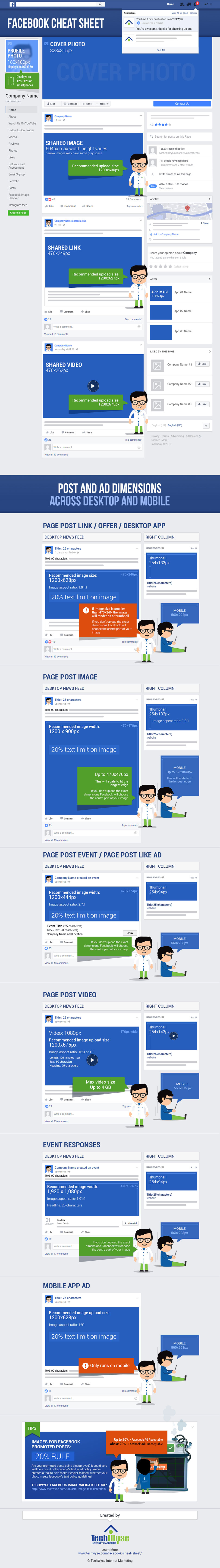3 Reasons Why You Must Use Optimal Facebook Image Dimensions & Cheat Sheet