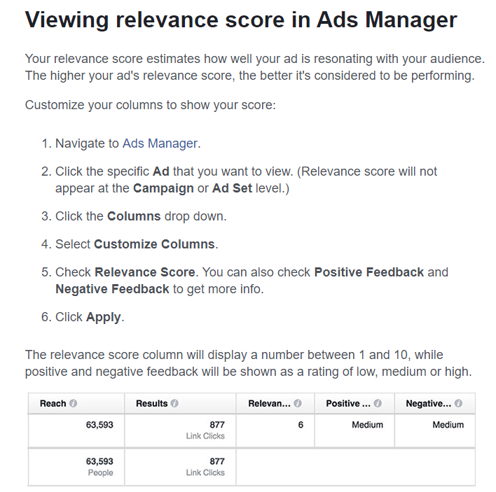 how to increase Facebook relevancy score
