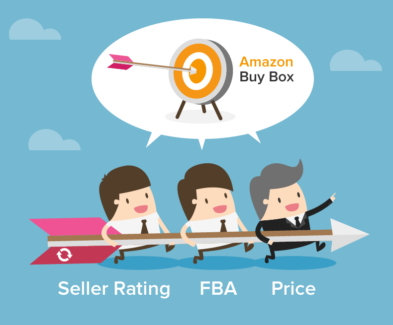 long-term approach to Amazon pricing