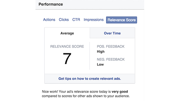 Good facebook relevance score