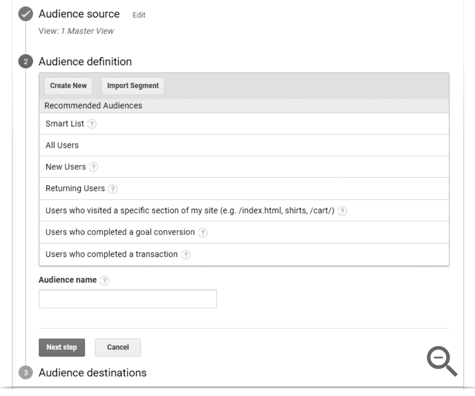 Google Analytics' pre-configured audience lists for remarketing