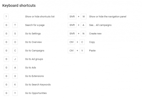 shortcuts for google ads dashboard