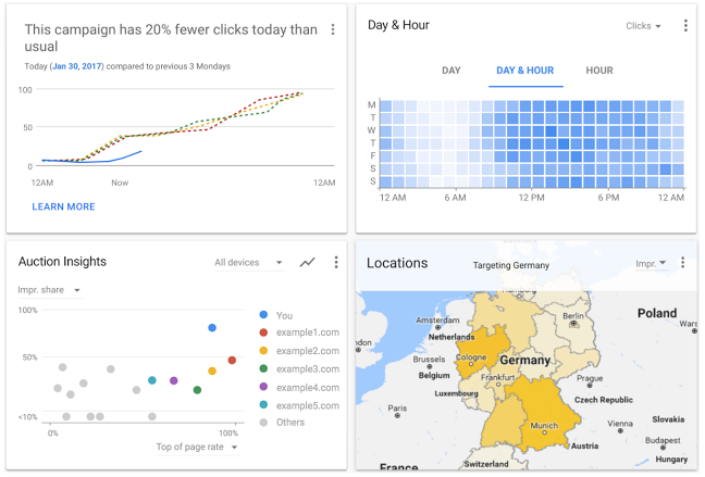 guide to Google ads insights and data