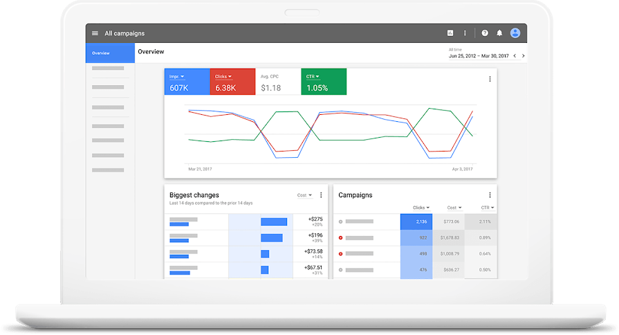 new google ads dashboard