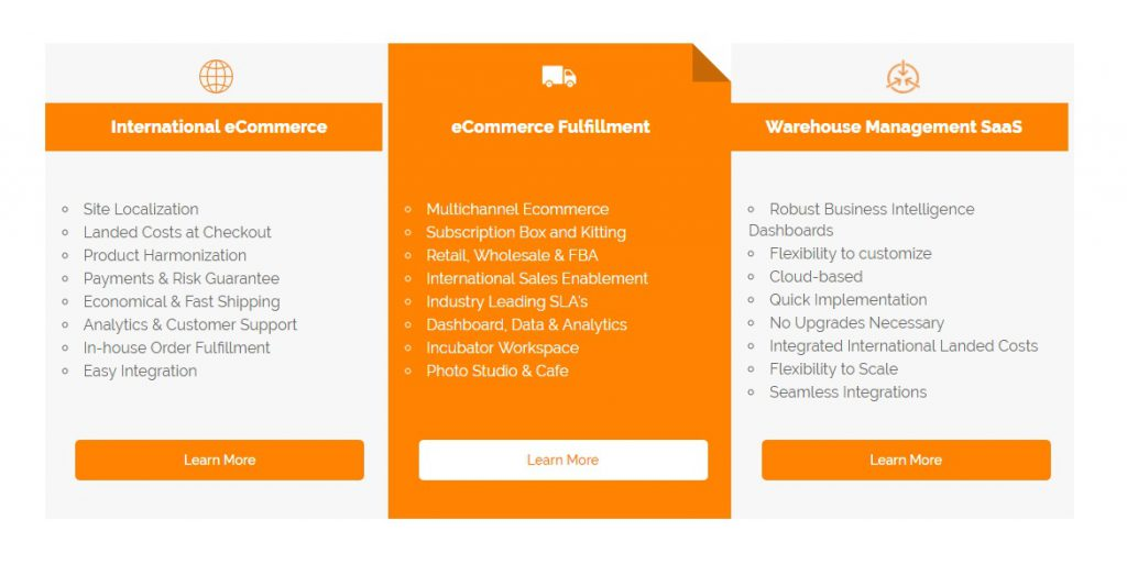 list of fulfillment companies