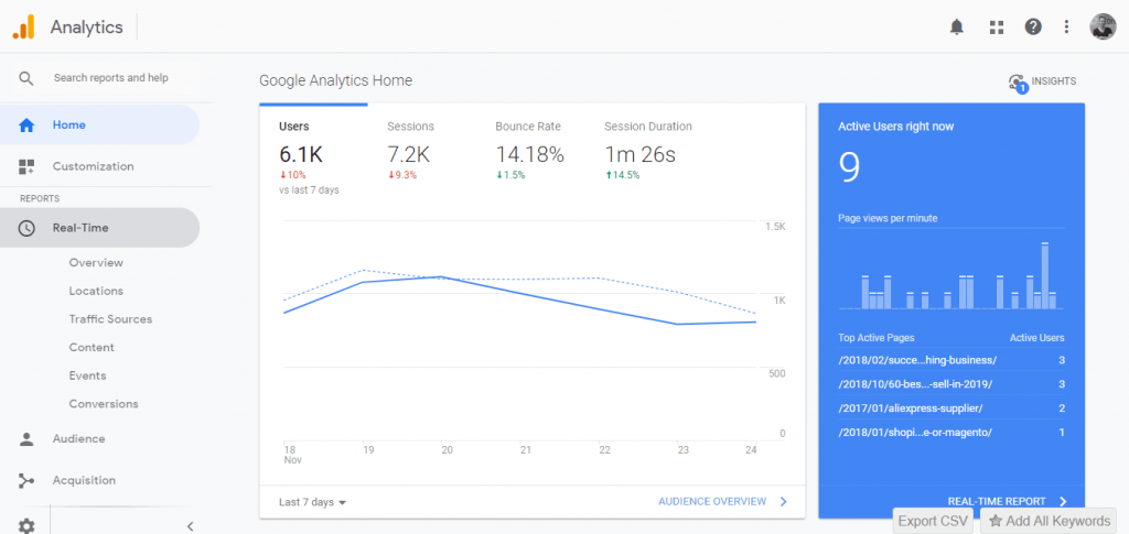 Real-Time Analytics Reports