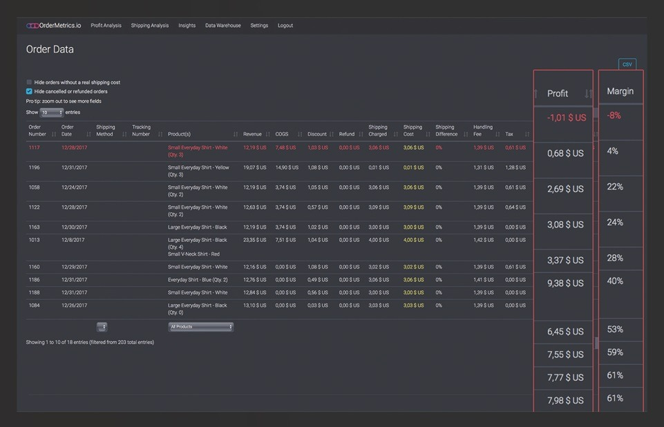 financial data in real-time with OrderMetrics