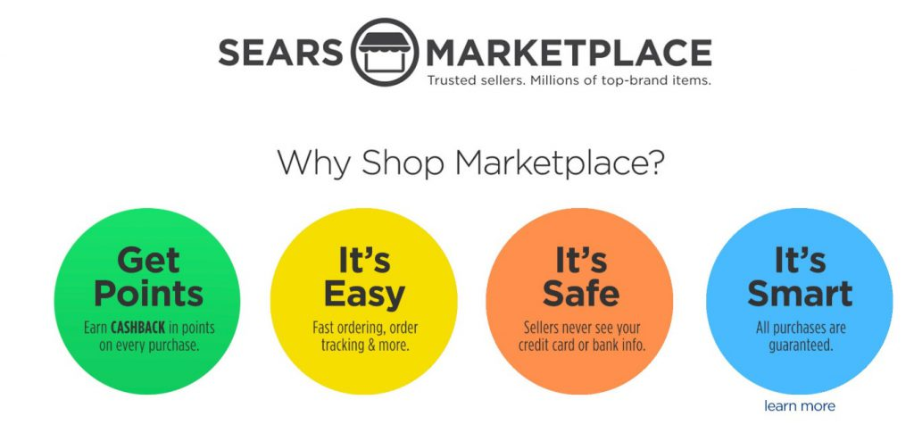 How to sell on Sears marketplace