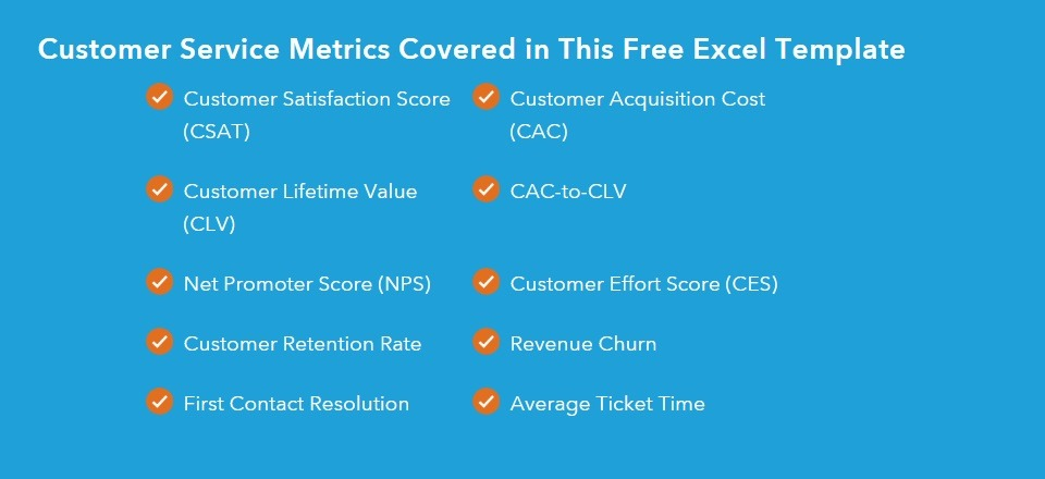 free calculater for customer service metrics