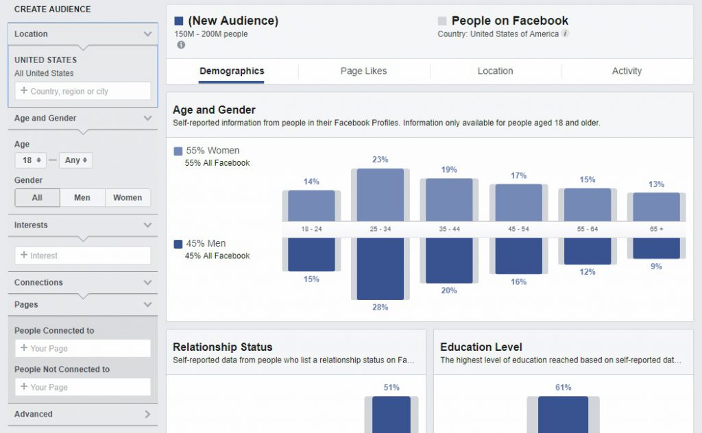 how to create new audience based on insights