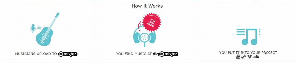 CC Mixter music downloads