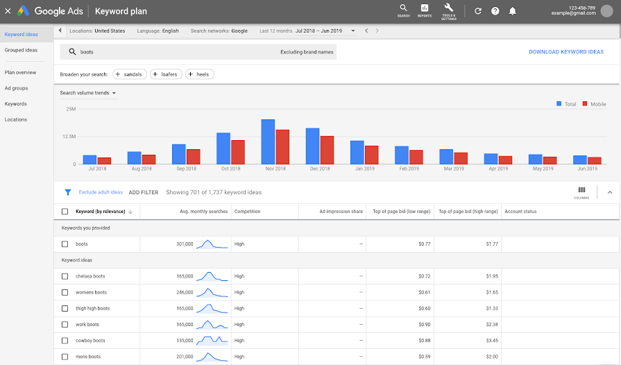 Keyword Planner Updates