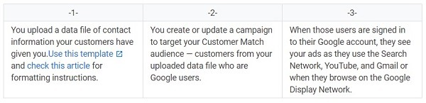 how customer match google works