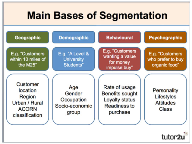 customer-segmentation-example