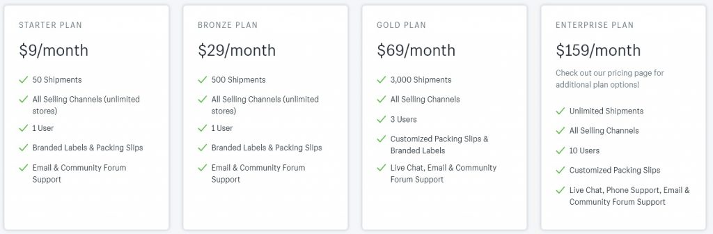 ShipStation shopify app prices