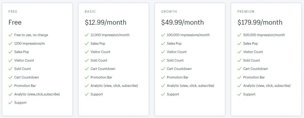 sales kit shopify app pricing