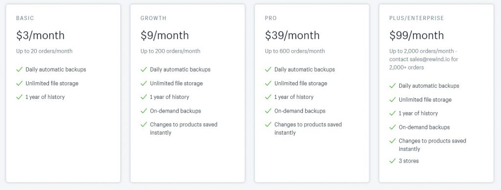 shopify backup app price
