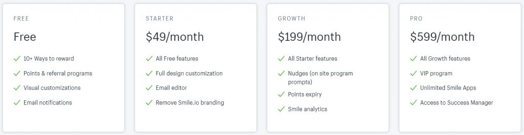 smile.io reward program shopify app