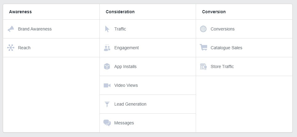 facebook campaign goal options for eCommerce