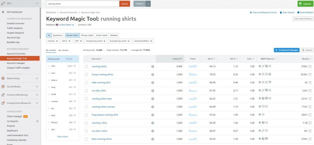 SEMRush keyword research 2323