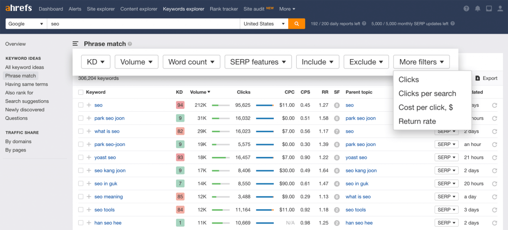Ahrefs keyword research tool top