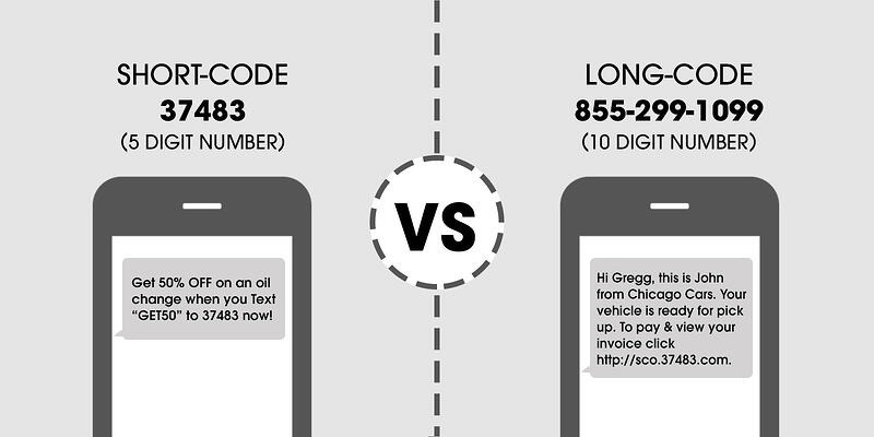 short vs long code sms marketing