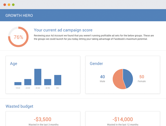 growth hero app for Facebook ads